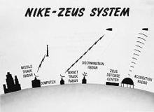 https://en.wikipedia.org/wiki/Nike_Zeus